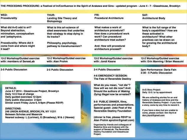 mistakenly sent earlier version -Program - The PROCEDING PROCEDURE
